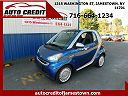 Smart Fortwo in Jamestown, New York